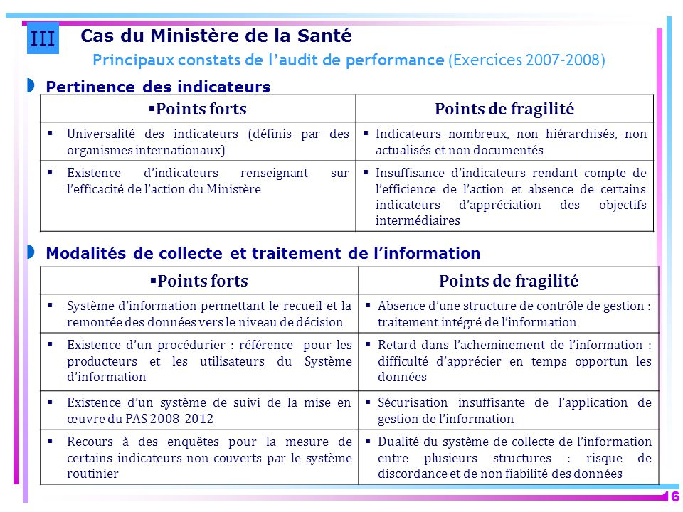 16  Pertinence des indicateurs Principaux constats de l'audit de performance (Exercices 2007-2008) III Cas du Ministère de la Santé  Points fortsPoi