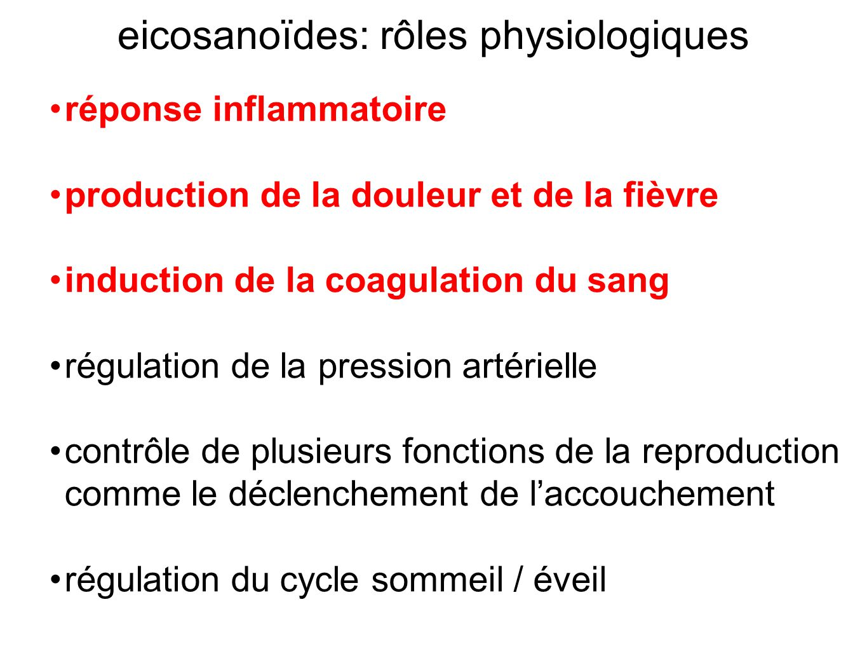 eicosanoïdes: rôles physiologiques réponse inflammatoire production de la douleur et de la fièvre induction de la coagulation du sang régulation de la