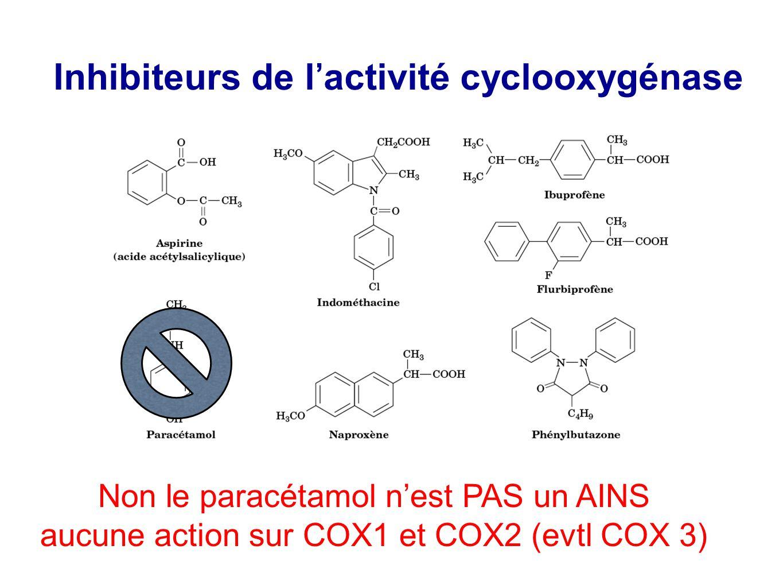 Inhibiteurs de l'activité cyclooxygénase Non le paracétamol n'est PAS un AINS aucune action sur COX1 et COX2 (evtl COX 3)
