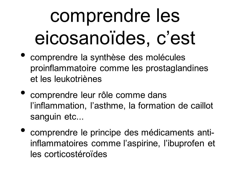 comprendre les eicosanoïdes, c'est comprendre la synthèse des molécules proinflammatoire comme les prostaglandines et les leukotriènes comprendre leur