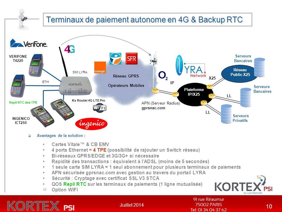 Juillet 2014 10 Terminaux de paiement autonome en 4G & Backup RTC Serveurs Bancaires Réseau GPRS Opérateurs Mobiles X25 Réseau Public X25 Serveurs Ban