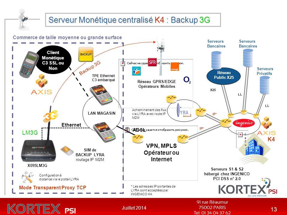 Juillet 2014 13 Serveur Monétique centralisé K4 : Backup 3G IP* Client Monétique C3 SSL ou Non Ethernet VPN, MPLS Opérateur ou Internet Backup 3G ADSL