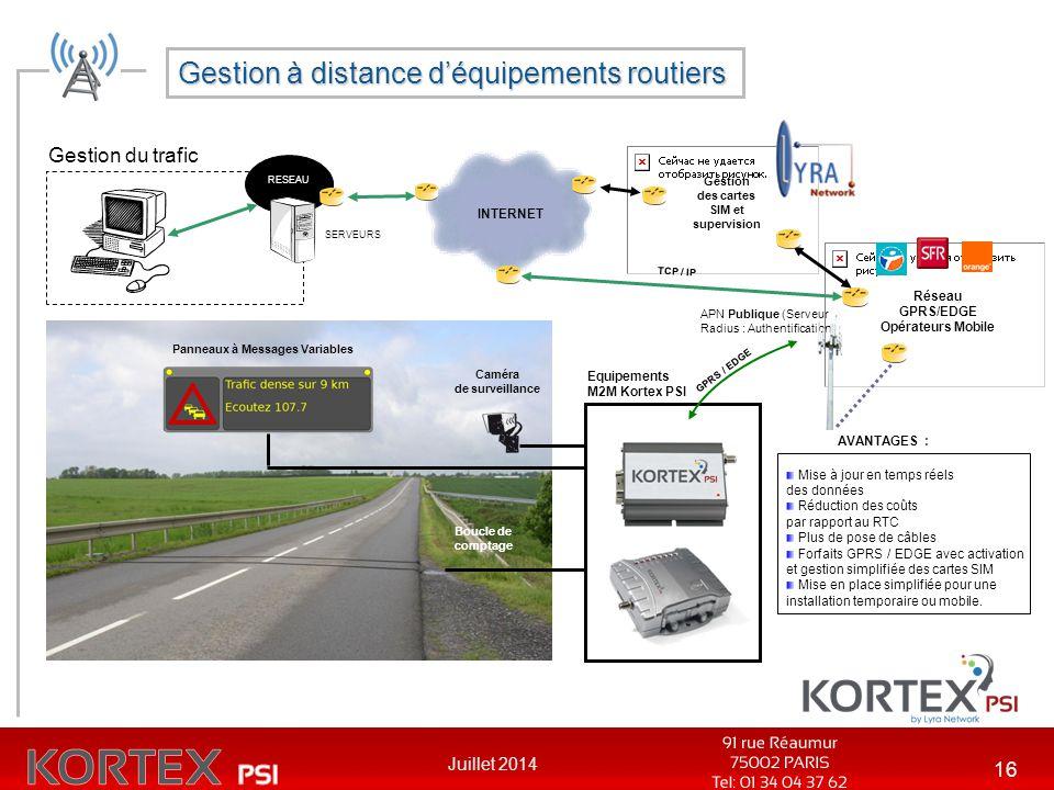 Juillet 2014 16 Gestion à distance d'équipements routiers Boucle de comptage Panneaux à Messages Variables Caméra de surveillance Gestion des cartes S