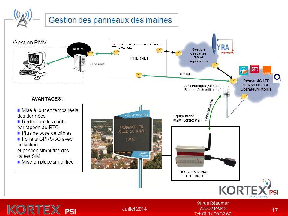 Juillet 2014 17 Gestion des panneaux des mairies Gestion des cartes SIM et supervision SERVEURS Gestion PMV TCP / IP APN Publique (Serveur Radius : Au