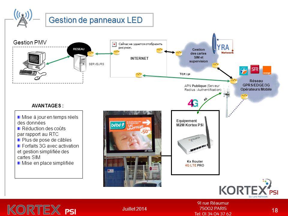 Juillet 2014 18 Gestion de panneaux LED Gestion des cartes SIM et supervision SERVEURS Gestion PMV TCP / IP APN Publique (Serveur Radius : Authentific