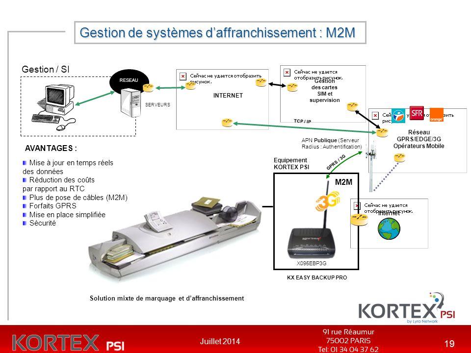 Juillet 2014 19 Internet Gestion de systèmes d'affranchissement : M2M Gestion des cartes SIM et supervision SERVEURS Gestion / SI TCP / IP APN Publiqu