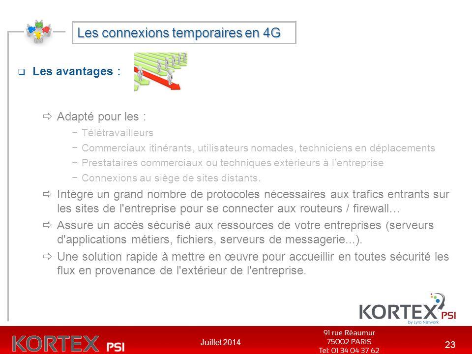 Juillet 2014 23  Les avantages :  Adapté pour les : −Télétravailleurs −Commerciaux itinérants, utilisateurs nomades, techniciens en déplacements −Pr