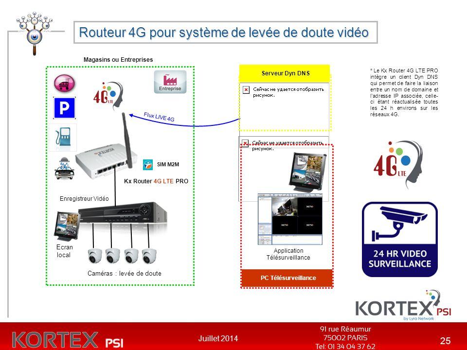 Juillet 2014 25 Routeur 4G pour système de levée de doute vidéo Magasins ou Entreprises Caméras : levée de doute Enregistreur Vidéo Kx Router 4G LTE P