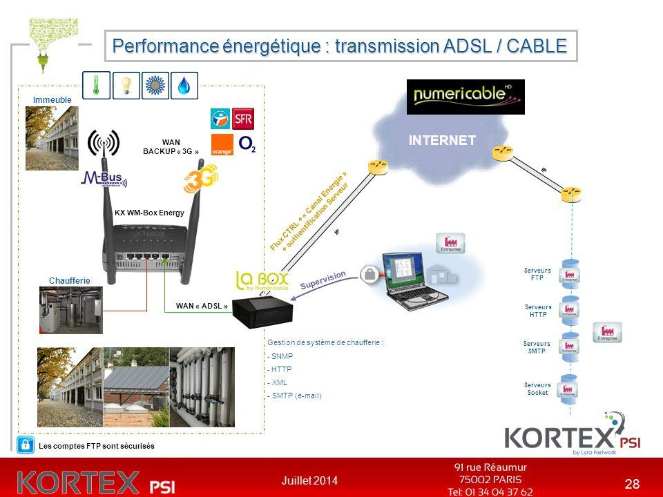 Juillet 2014 28 Performance énergétique : transmission ADSL / CABLE Flux CTRL + « Canal Energie » + authentification Serveur Les comptes FTP sont sécu
