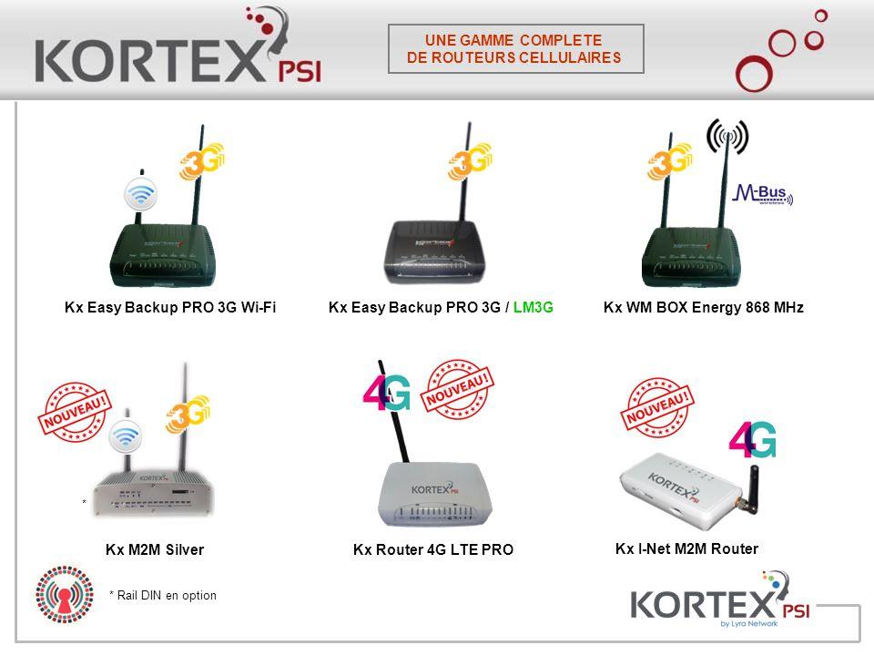 Kx GPRS Commerce Pro 2 Kx GPRS Commerce Plus 2 Kx GPRS Serial Ethernet / LM2G Les modems 56K Kx Serial Web Controller LES MODEMS CELLULAIRES ET ANALOGIQUES KX/3G ADSL2+ Router