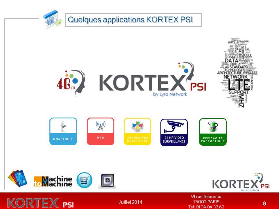 Juillet 2014 10 Terminaux de paiement autonome en 4G & Backup RTC Serveurs Bancaires Réseau GPRS Opérateurs Mobiles X25 Réseau Public X25 Serveurs Bancaires Plateforme IP/X25 Serveurs Privatifs LL IP LL APN (Serveur Radius) gprsnac.com  Avantages de la solution : Cartes Vitale™ & CB EMV 4 ports Ethernet = 4 TPE (possibilité de rajouter un Switch réseau) Bi-réseaux GPRS/EDGE et 3G/3G+ si nécessaire Rapidité des transactions : équivalent à l'ADSL (moins de 5 secondes) 1 seule carte SIM LYRA = 1 seul abonnement pour plusieurs terminaux de paiements APN sécurisée gprsnac.com avec gestion au travers du portail LYRA Sécurité : Cryptage avec certificat SSL V3 STCA QOS Repli RTC sur les terminaux de paiements (1 ligne mutualisée)  Option WIFI Repli RTC des TPE Kx Router 4G LTE Pro SIM LYRA VERIFONE T4220 INGENICO ICT250 ETH