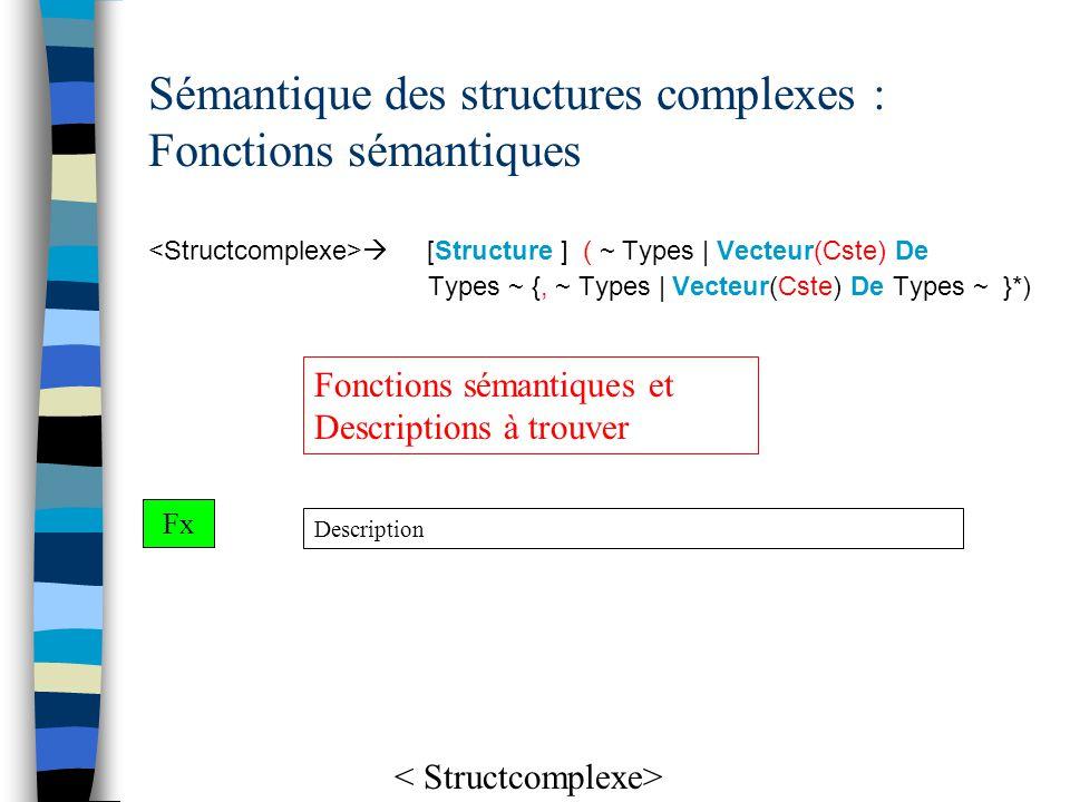 Sémantique des structures complexes : Fonctions sémantiques  [Structure ] ( ~ Types | Vecteur(Cste) De Types ~ {, ~ Types | Vecteur(Cste) De Types ~ }*) Description Fx Fonctions sémantiques et Descriptions à trouver
