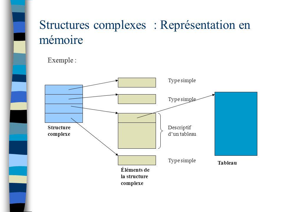 Structures complexes : Représentation en mémoire Type simple Descriptif d'un tableau Structure complexe Éléments de la structure complexe Tableau Exem