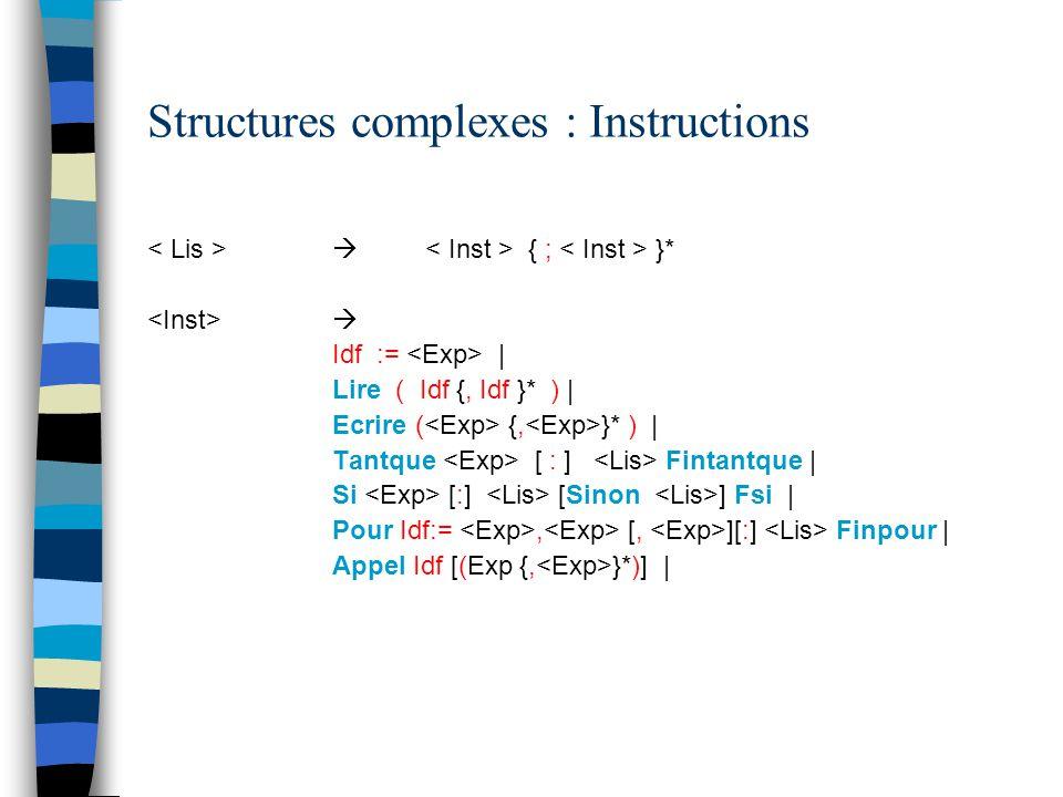 Structures complexes : Instructions  { ; }*  Idf := | Lire ( Idf {, Idf }* ) | Ecrire ( {, }* ) | Tantque [ : ] Fintantque | Si [:] [Sinon ] Fsi | Pour Idf:=, [, ][:] Finpour | Appel Idf [(Exp {, }*)] |