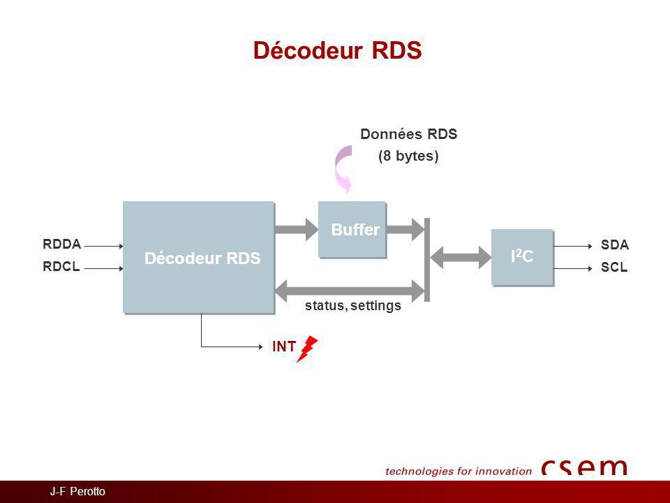 J-F Perotto Décodeur RDS RDDA RDCL Décodeur RDS Données RDS (8 bytes) INT I2CI2C Buffer status, settings SCL SDA