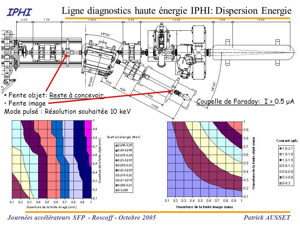 IPHI Ligne diagnostics haute énergie IPHI: Dispersion Energie IPHI Journées accélérateurs SFP - Roscoff - Octobre 2005 Patrick AUSSET Fente objet: Res