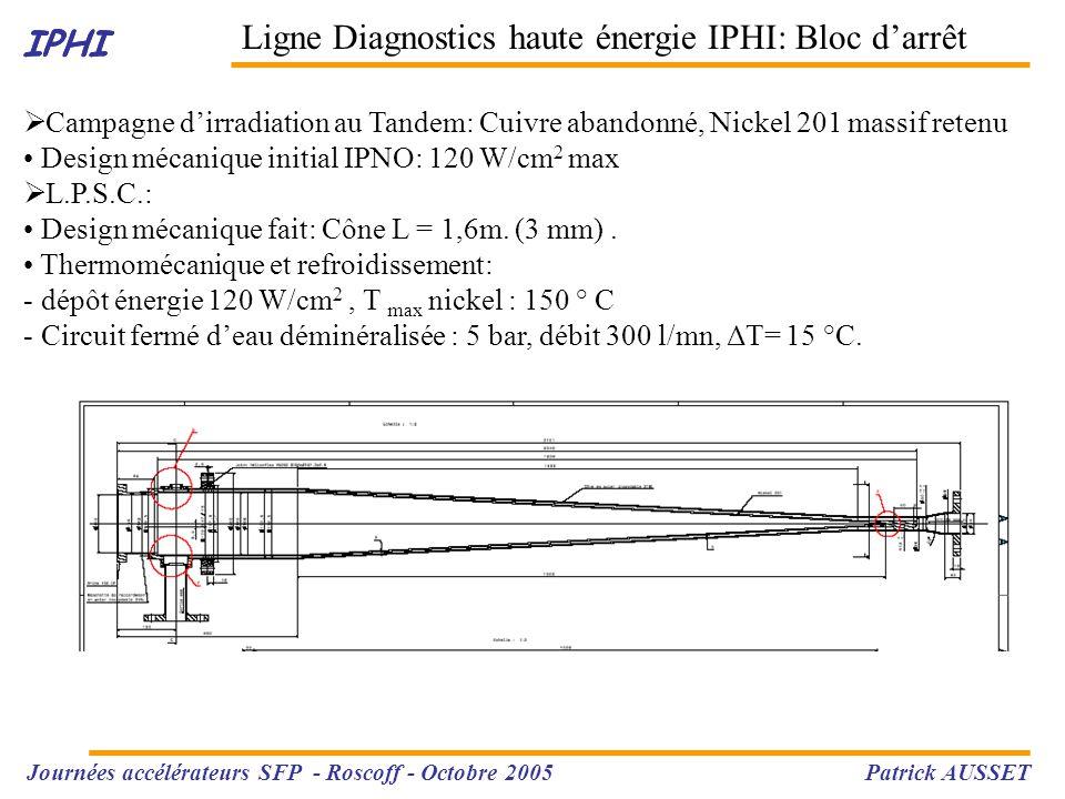 IPHI Ligne Diagnostics haute énergie IPHI: Bloc d'arrêt IPHI  Campagne d'irradiation au Tandem: Cuivre abandonné, Nickel 201 massif retenu Design méc
