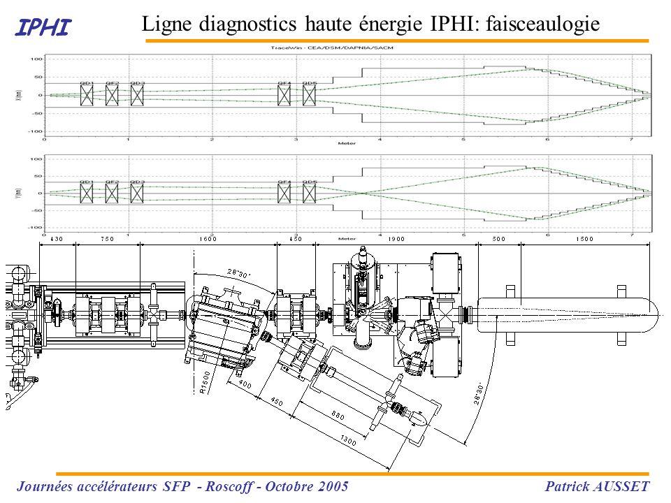 IPHI Ligne diagnostics haute énergie IPHI: faisceaulogie IPHI Journées accélérateurs SFP - Roscoff - Octobre 2005 Patrick AUSSET