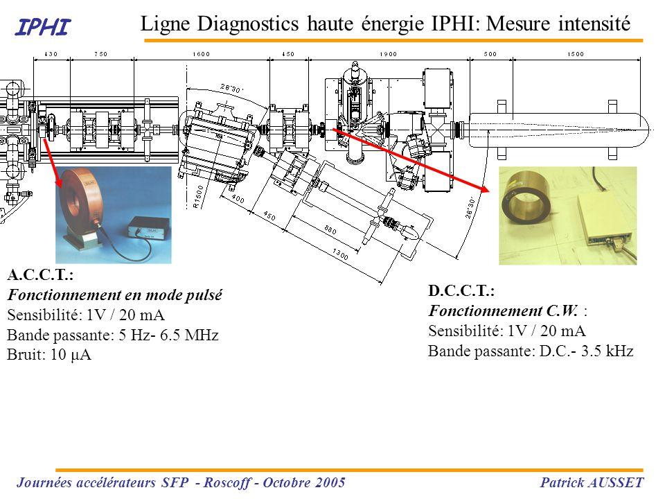 IPHI Ligne diagnostics haute énergie IPHI: Mesure position IPHI Caractéristiques du faisceau: β=0.08 I = 100 mA CW et E = 3 MeV ( Φ int = 66mm) N° BPM I fond.