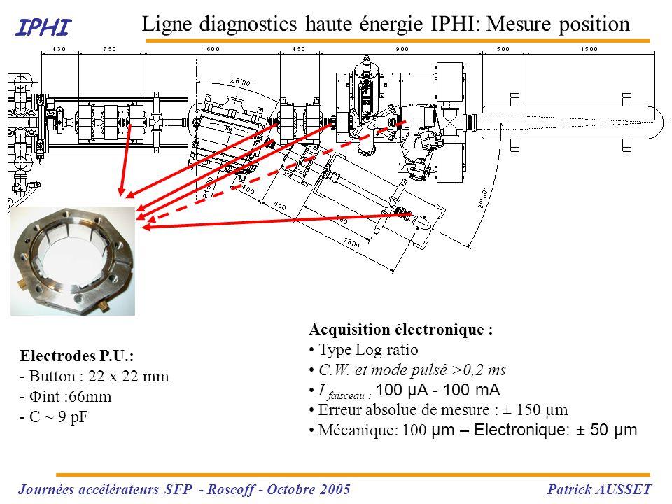 IPHI Ligne diagnostics haute énergie IPHI: Mesure position IPHI Journées accélérateurs SFP - Roscoff - Octobre 2005 Patrick AUSSET Electrodes P.U.: -