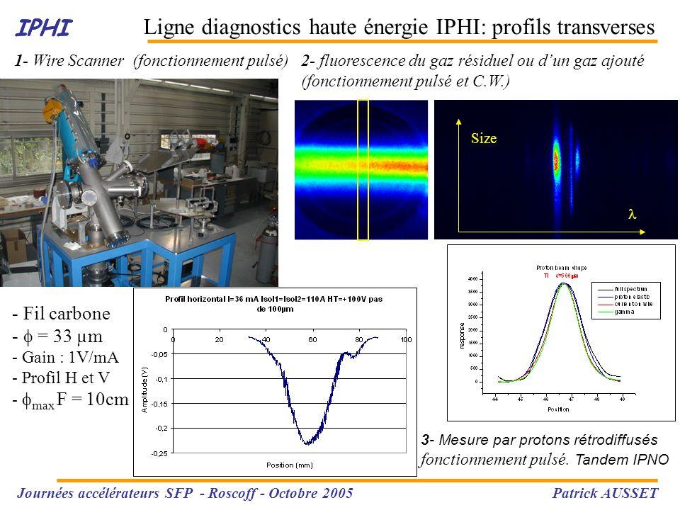 IPHI Ligne diagnostics haute énergie IPHI: profils transverses IPHI - Fil carbone -  = 33 µm - Gain : 1V/mA - Profil H et V -  max F = 10cm 2- fluor