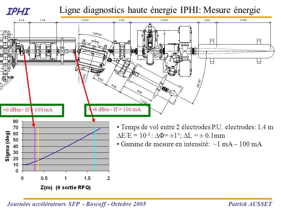 IPHI Ligne diagnostics haute énergie IPHI: Mesure énergie IPHI Journées accélérateurs SFP - Roscoff - Octobre 2005 Patrick AUSSET Temps de vol entre 2