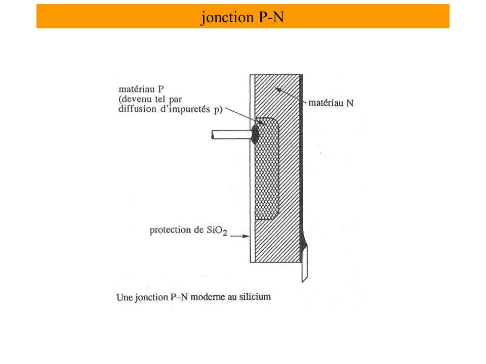 jonction P-N