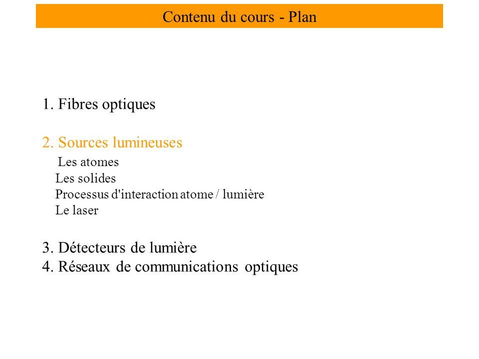 Contenu du cours - Plan 1.Fibres optiques 2.