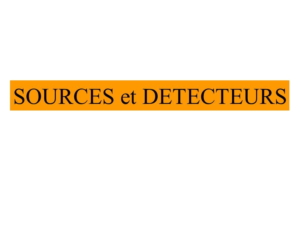 SOURCES et DETECTEURS