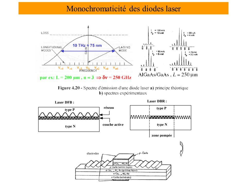 Monochromaticité des diodes laser