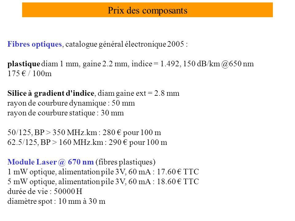 Prix des composants Fibres optiques, catalogue général électronique 2005 : plastique diam 1 mm, gaine 2.2 mm, indice = 1.492, 150 dB/km @650 nm 175 € / 100m Silice à gradient d indice, diam gaine ext = 2.8 mm rayon de courbure dynamique : 50 mm rayon de courbure statique : 30 mm 50/125, BP > 350 MHz.km : 280 € pour 100 m 62.5/125, BP > 160 MHz.km : 290 € pour 100 m Module Laser @ 670 nm (fibres plastiques) 1 mW optique, alimentation pile 3V, 60 mA : 17.60 € TTC 5 mW optique, alimentation pile 3V, 60 mA : 18.60 € TTC durée de vie : 50000 H diamètre spot : 10 mm à 30 m