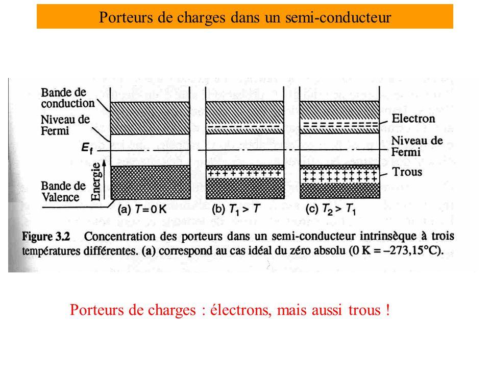 Porteurs de charges dans un semi-conducteur Porteurs de charges : électrons, mais aussi trous !
