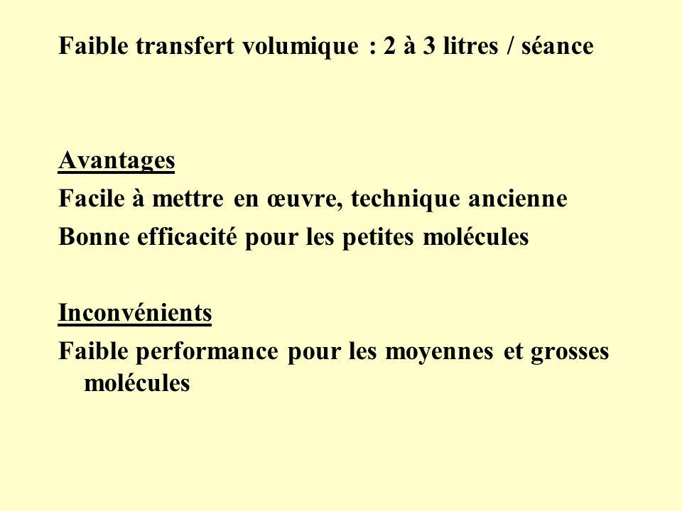 Faible transfert volumique : 2 à 3 litres / séance Avantages Facile à mettre en œuvre, technique ancienne Bonne efficacité pour les petites molécules