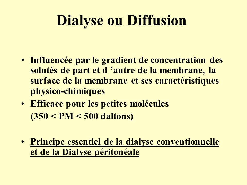 Dialyse ou Diffusion Influencée par le gradient de concentration des solutés de part et d 'autre de la membrane, la surface de la membrane et ses cara