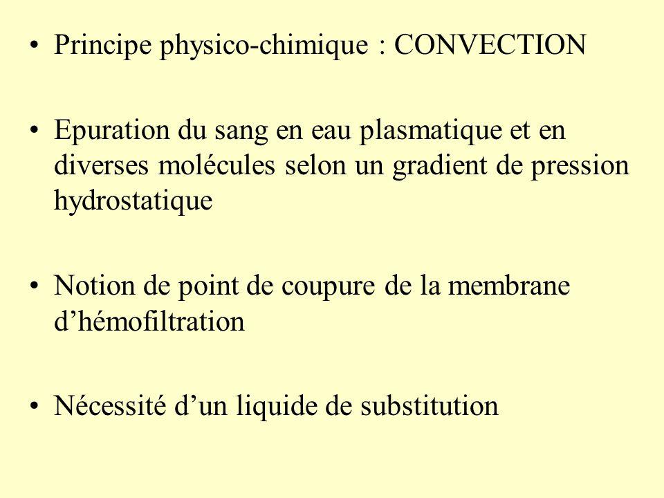 Principe physico-chimique : CONVECTION Epuration du sang en eau plasmatique et en diverses molécules selon un gradient de pression hydrostatique Notio