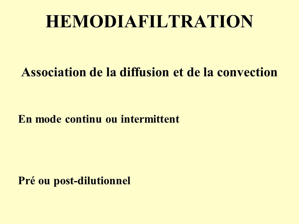 HEMODIAFILTRATION Association de la diffusion et de la convection En mode continu ou intermittent Pré ou post-dilutionnel