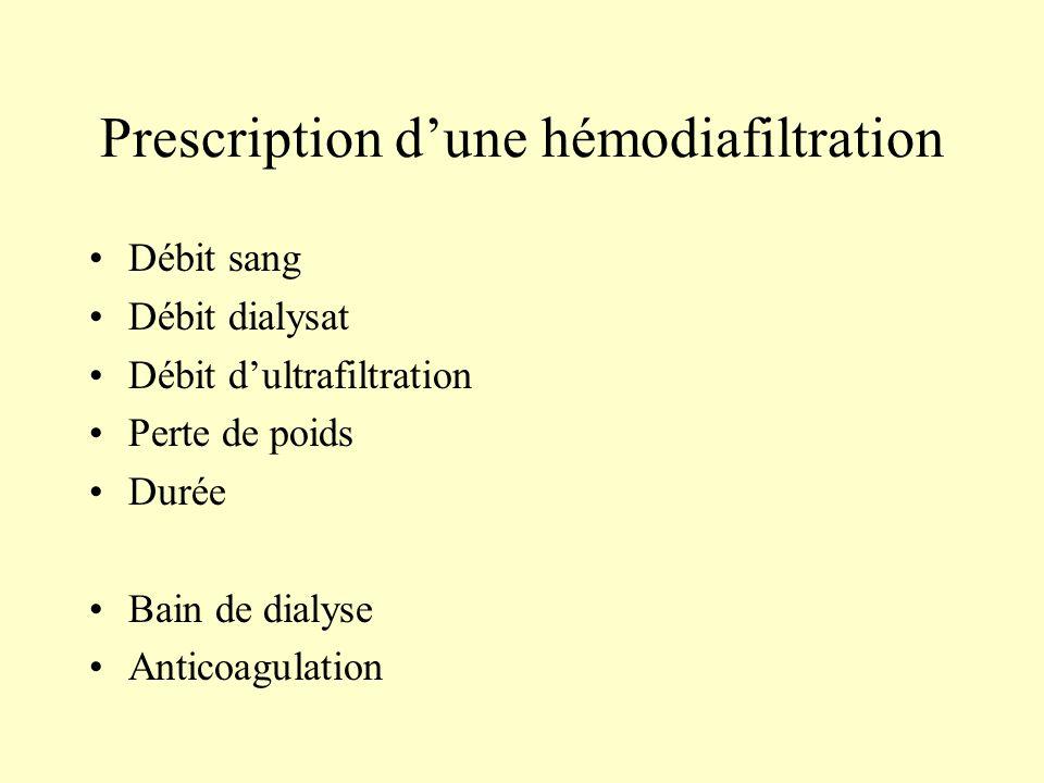 Prescription d'une hémodiafiltration Débit sang Débit dialysat Débit d'ultrafiltration Perte de poids Durée Bain de dialyse Anticoagulation