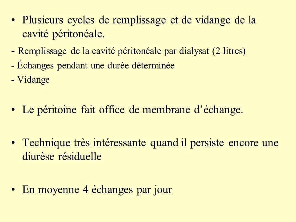 Plusieurs cycles de remplissage et de vidange de la cavité péritonéale. - Remplissage de la cavité péritonéale par dialysat (2 litres) - Échanges pend