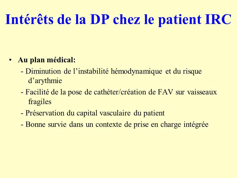 Intérêts de la DP chez le patient IRC Au plan médical: - Diminution de l'instabilité hémodynamique et du risque d'arythmie - Facilité de la pose de ca