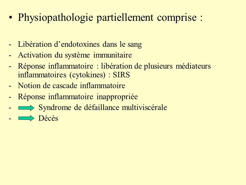 Physiopathologie partiellement comprise : -Libération d'endotoxines dans le sang -Activation du système immunitaire -Réponse inflammatoire : libératio