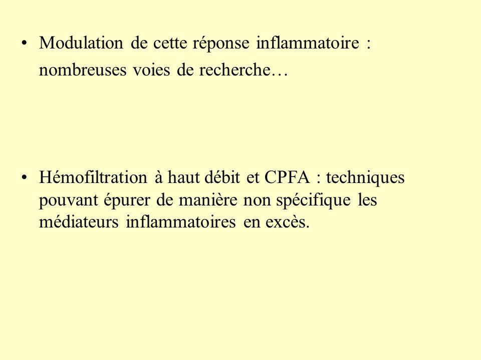 Modulation de cette réponse inflammatoire : nombreuses voies de recherche… Hémofiltration à haut débit et CPFA : techniques pouvant épurer de manière