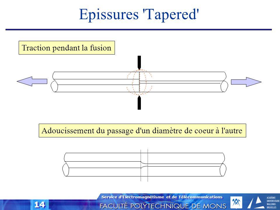 Service d'Électromagnétisme et de Télécommunications 14 Epissures 'Tapered' Traction pendant la fusion Adoucissement du passage d'un diamètre de coeur
