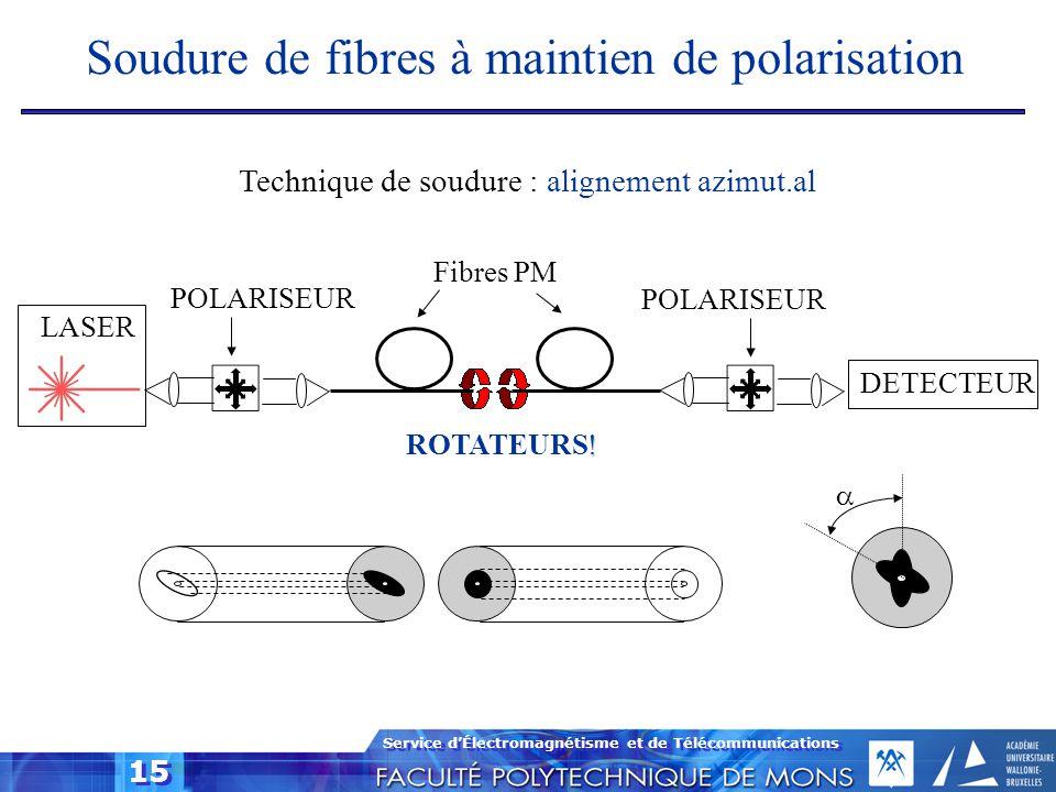 Service d'Électromagnétisme et de Télécommunications 15 Soudure de fibres à maintien de polarisation Technique de soudure : alignement azimut.al DETEC