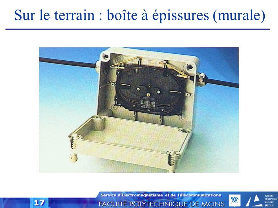 Service d'Électromagnétisme et de Télécommunications 17 Sur le terrain : boîte à épissures (murale)