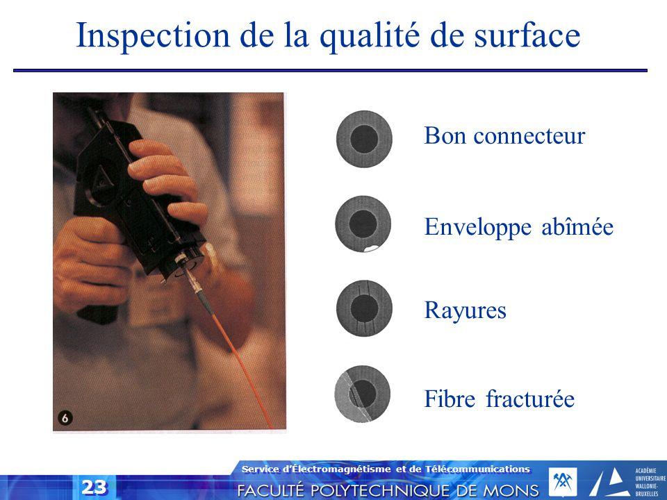 Service d'Électromagnétisme et de Télécommunications 23 Inspection de la qualité de surface Bon connecteur Enveloppe abîmée Rayures Fibre fracturée