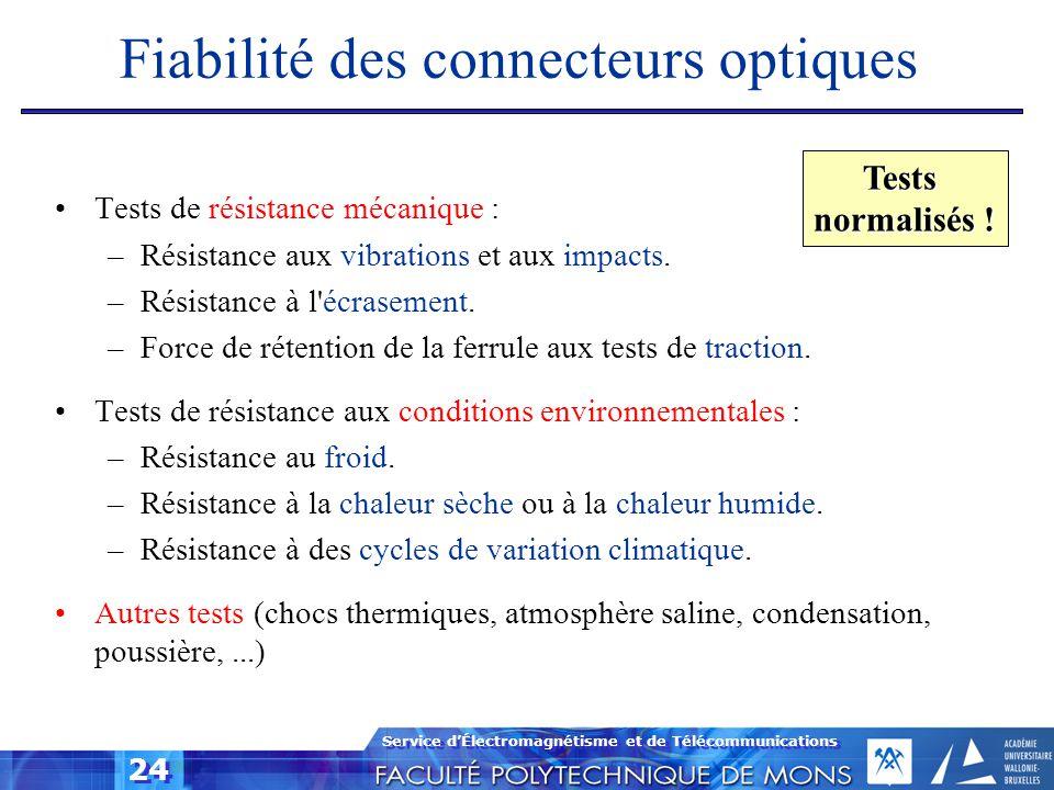 Service d'Électromagnétisme et de Télécommunications 24 Fiabilité des connecteurs optiques Tests de résistance mécanique : –Résistance aux vibrations