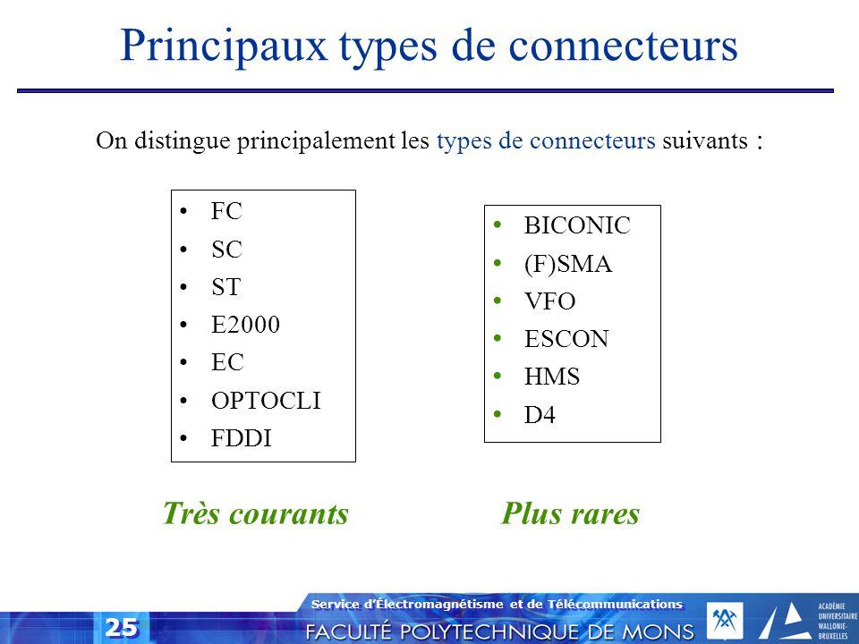 Service d'Électromagnétisme et de Télécommunications 25 Principaux types de connecteurs On distingue principalement les types de connecteurs suivants
