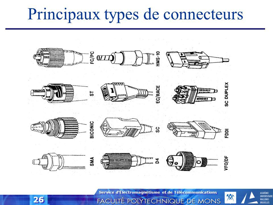 Service d'Électromagnétisme et de Télécommunications 26 Principaux types de connecteurs