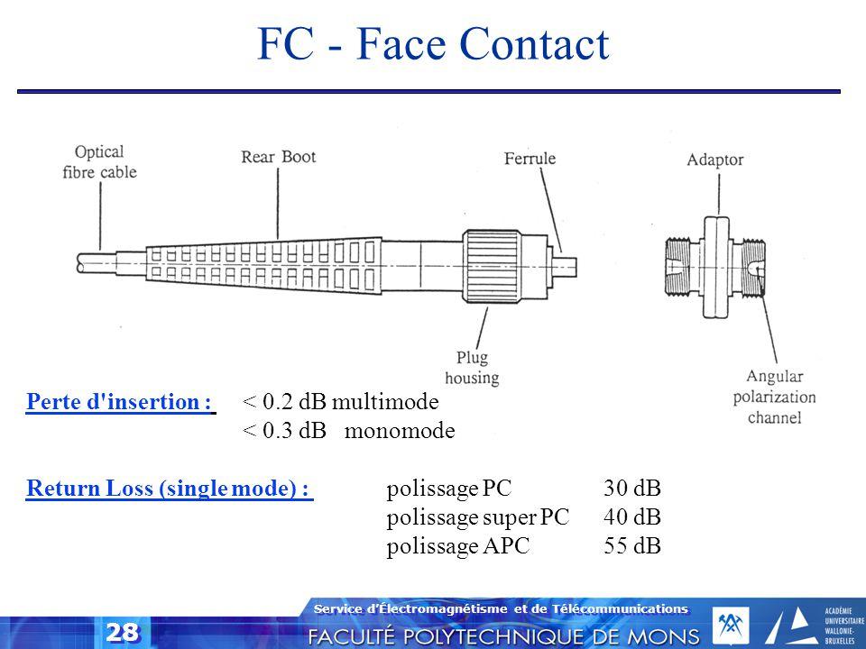 Service d'Électromagnétisme et de Télécommunications 28 FC - Face Contact Perte d'insertion : < 0.2 dB multimode < 0.3 dB monomode Return Loss (single