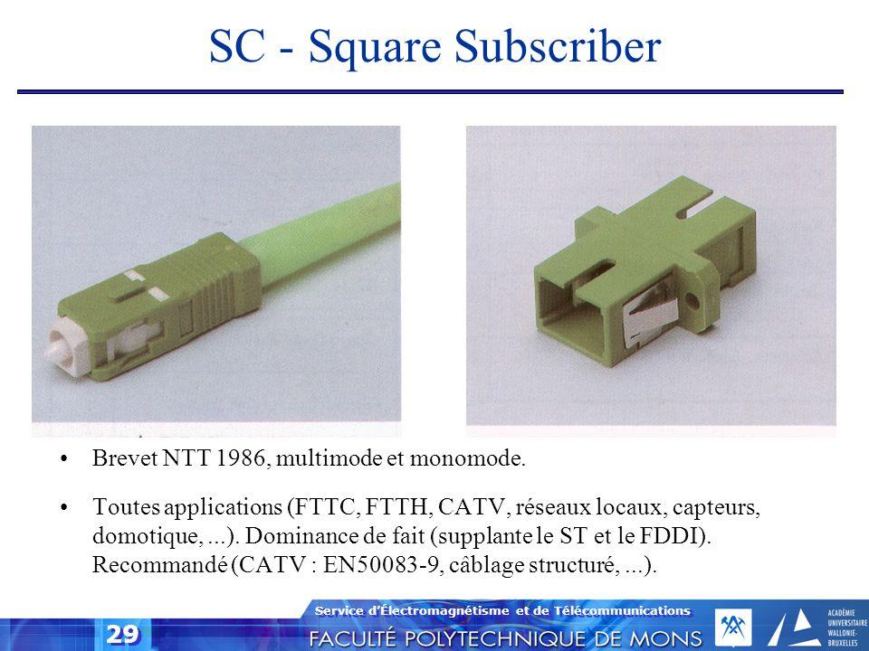 Service d'Électromagnétisme et de Télécommunications 29 SC - Square Subscriber Brevet NTT 1986, multimode et monomode. Toutes applications (FTTC, FTTH